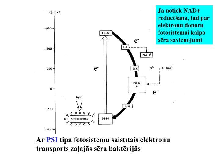 Ja notiek NAD+ reducēšana, tad par elektronu donoru fotosistēmai kalpo sēra savienojumi