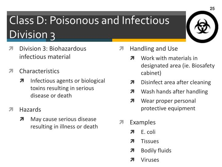 Class D: Poisonous and Infectious