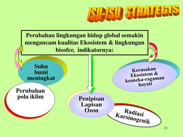 ISU-ISU  STRATEGIS