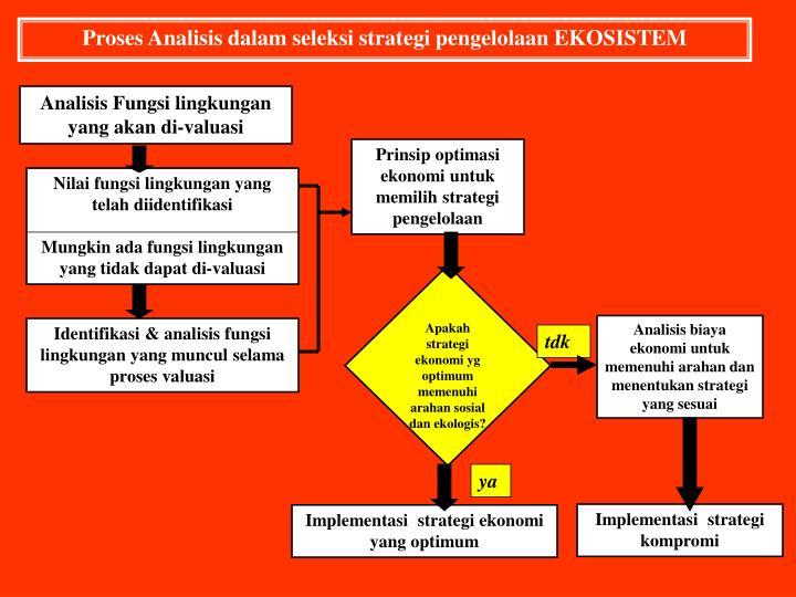Proses Analisis dalam seleksi strategi pengelolaan EKOSISTEM