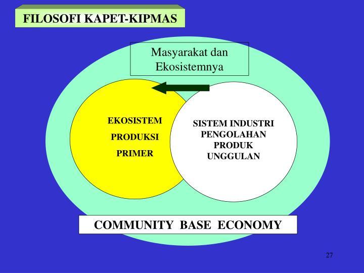 FILOSOFI KAPET-KIPMAS