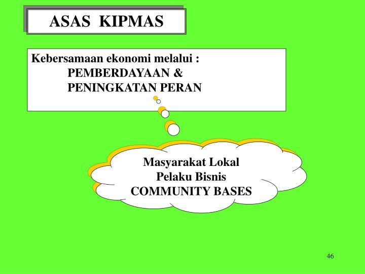 ASAS  KIPMAS