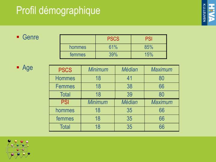 Profil démographique