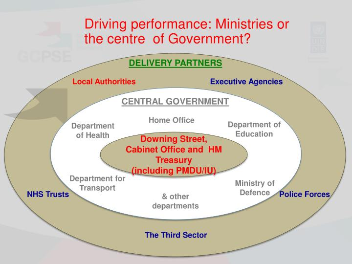 performance management on the performance of local governments in rwanda essay Public management in  vis-a-vis local governments and as sole  countries contractual and performance management practices developed in.