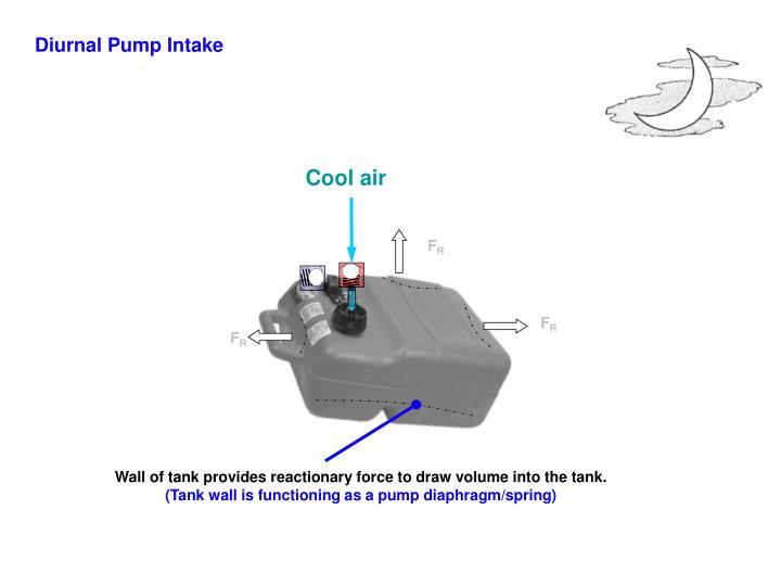 Diurnal Pump Intake