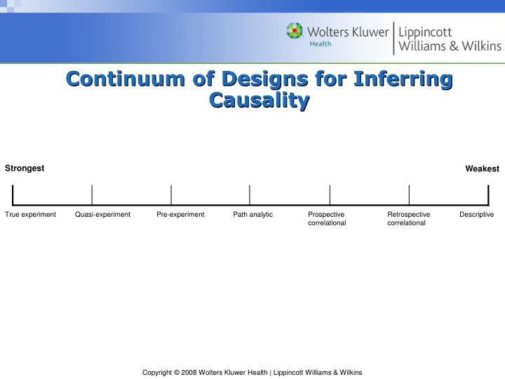 Continuum of Designs for Inferring Causality