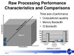 raw processing performance characteristics and comparisons