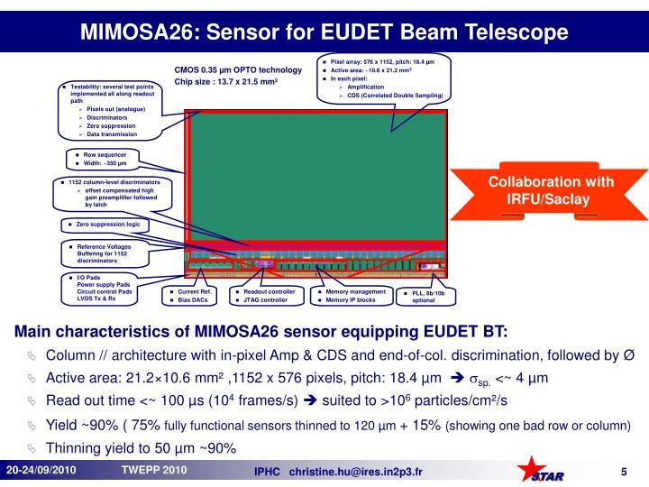 MIMOSA26: Sensor for EUDET Beam Telescope