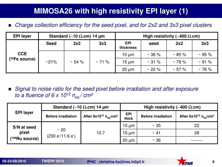 MIMOSA26 with high resistivity EPI layer (1)