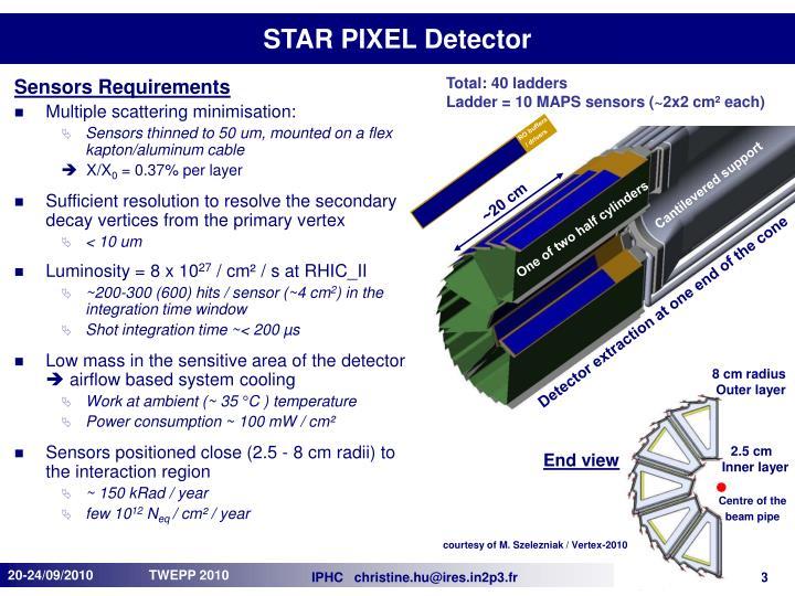 Star pixel detector