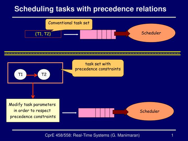 scheduling tasks with precedence relations n.