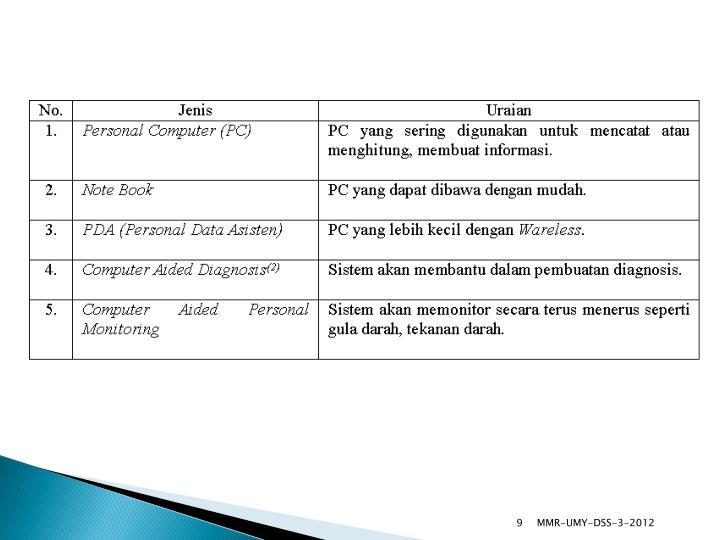 MMR-UMY-DSS-3-2012