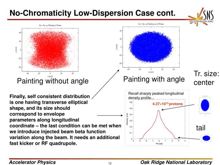 No-Chromaticity Low-Dispersion Case cont.