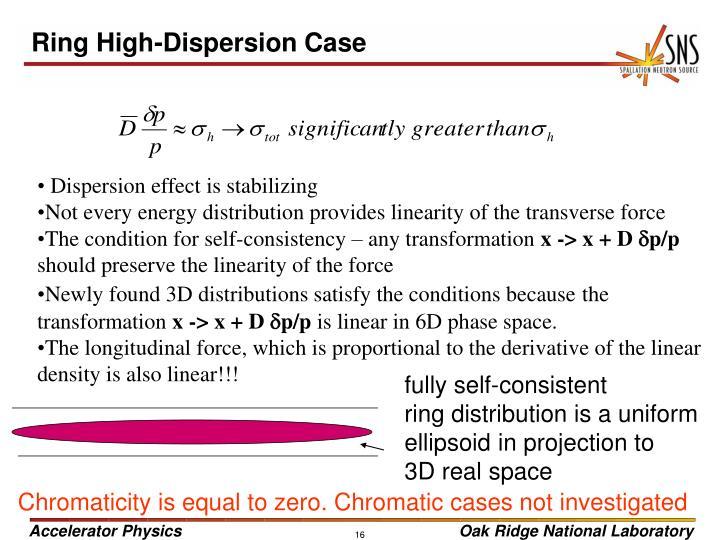 Ring High-Dispersion Case