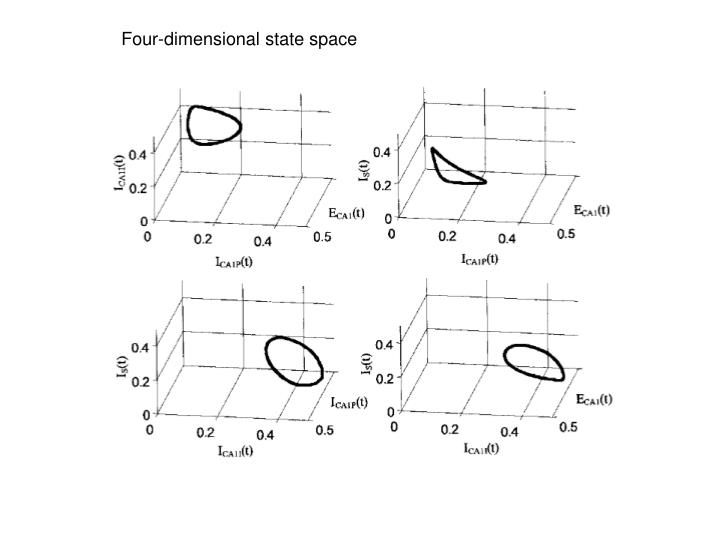 Four-dimensional state space