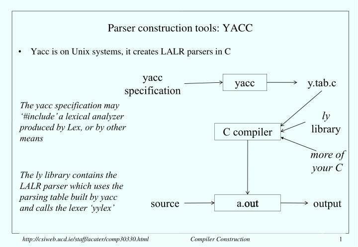 parser construction tools yacc n.