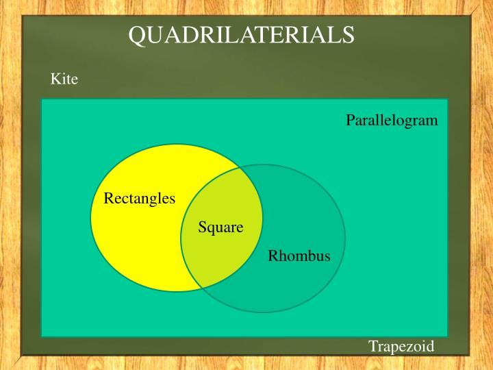 QUADRILATERIALS