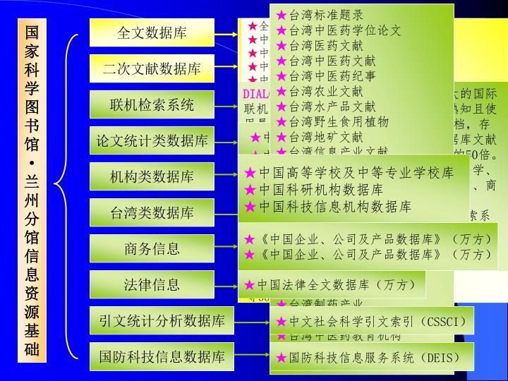 台湾标准题录