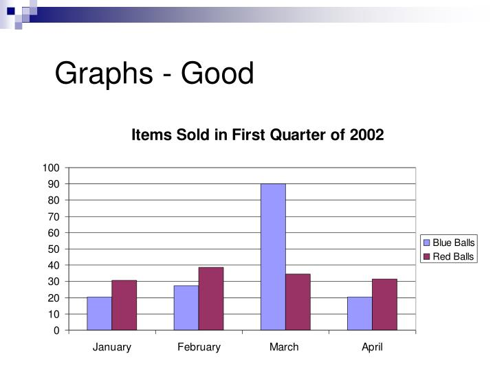 Graphs - Good