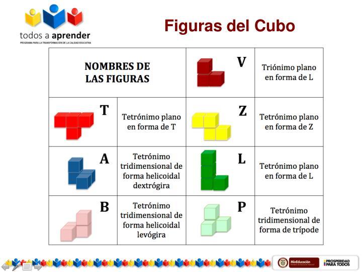 Figuras del Cubo