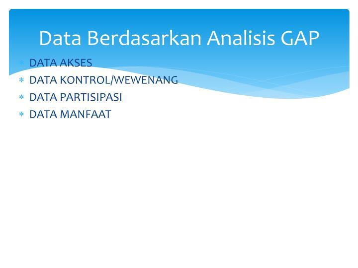 Data Berdasarkan Analisis GAP