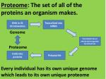 proteome the set of all of the proteins an organism makes