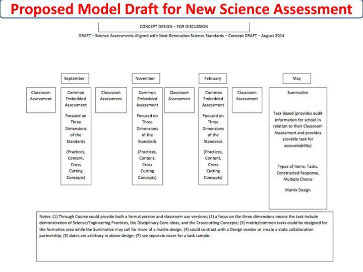 Proposed Model Draft