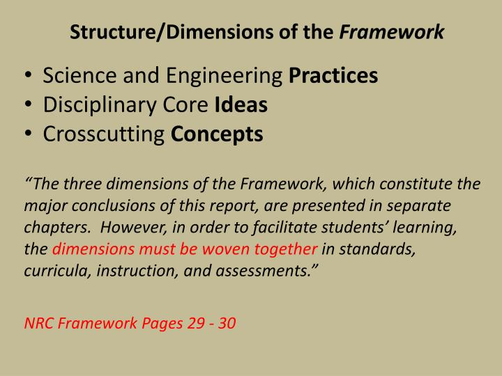 Structure/Dimensions of the