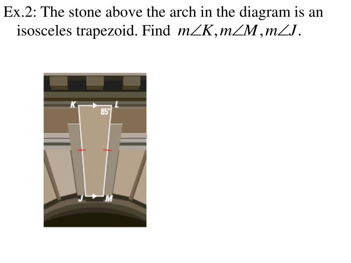 Ex.2: The stone above the arch in the diagram is an isosceles trapezoid. Find