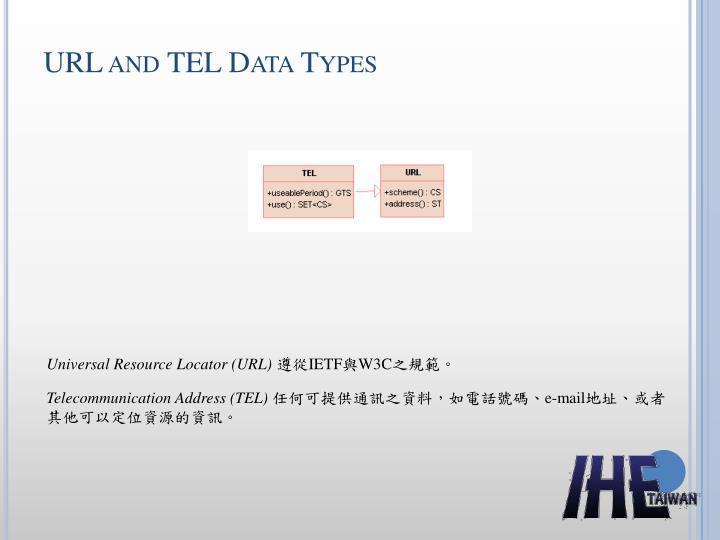 URL and TEL Data Types