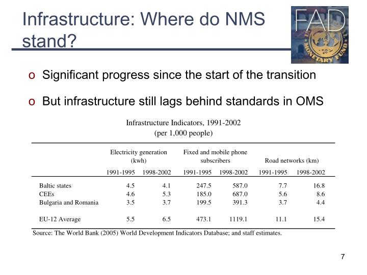 Infrastructure: Where do NMS stand?
