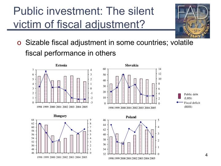 Public investment: The silent victim of fiscal adjustment?