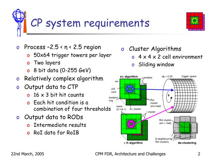 Cp system requirements