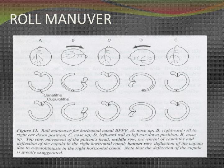 ROLL MANUVER