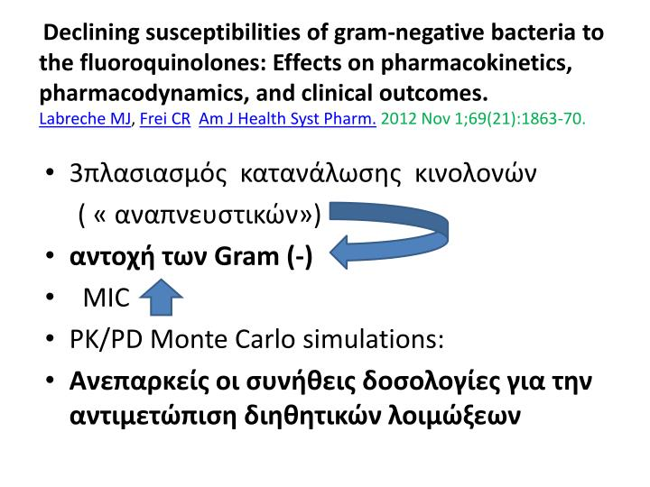 Declining susceptibilities of gram-negative bacteria to the fluoroquinolones: Effects on pharmacokinetics, pharmacodynamics, and clinical outcomes.