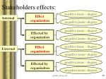 stakeholders effects