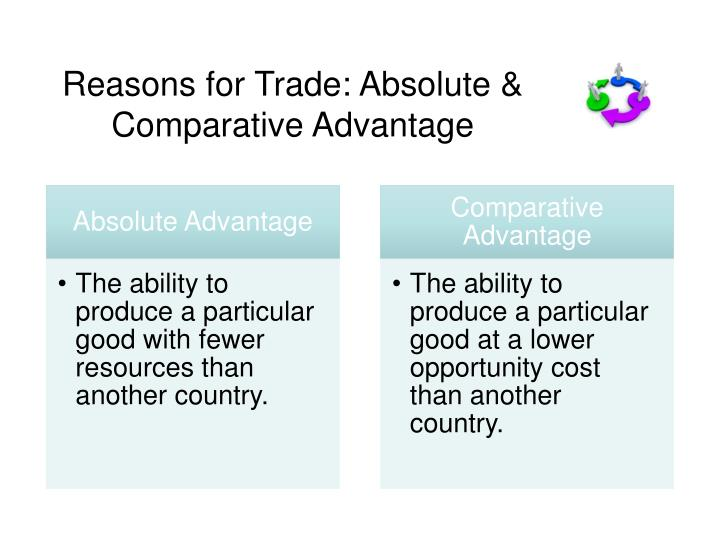Reasons for trade absolute comparative advantage