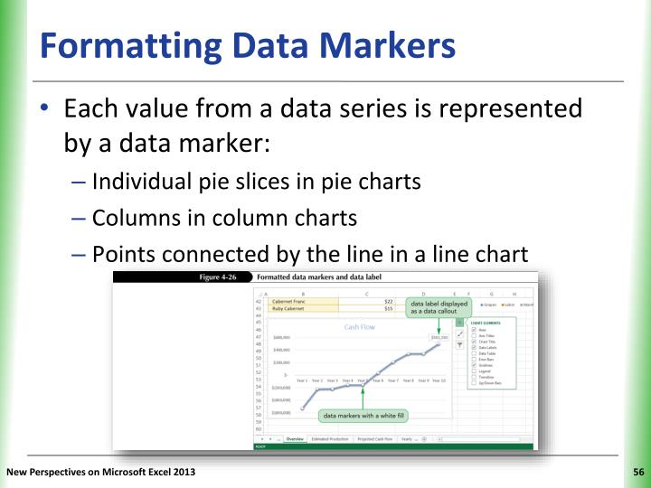 Formatting Data Markers