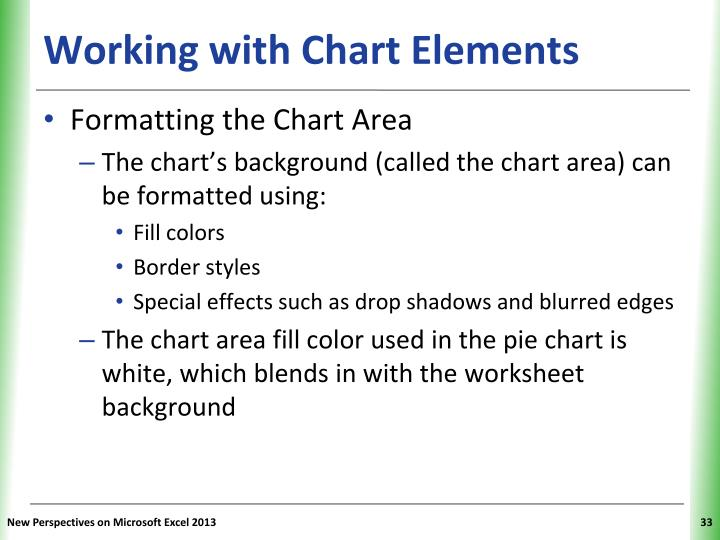 Working with Chart Elements