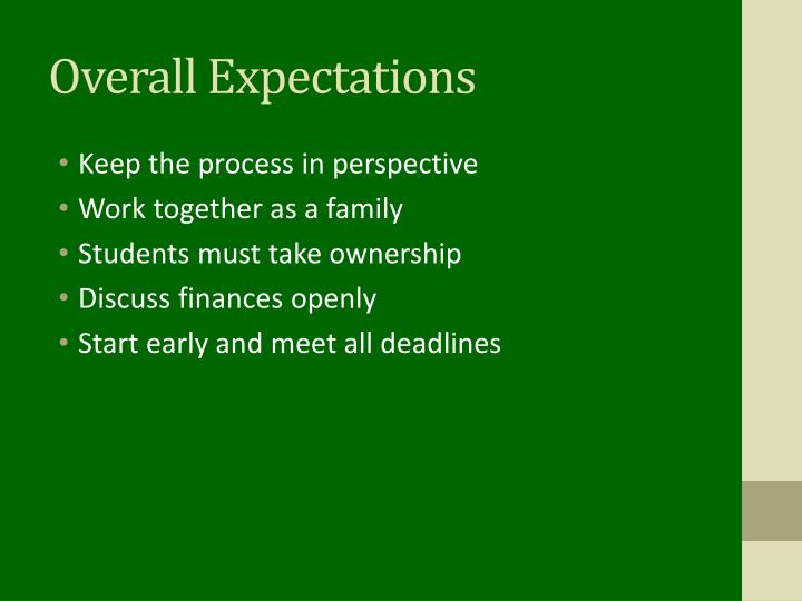 Overall Expectations
