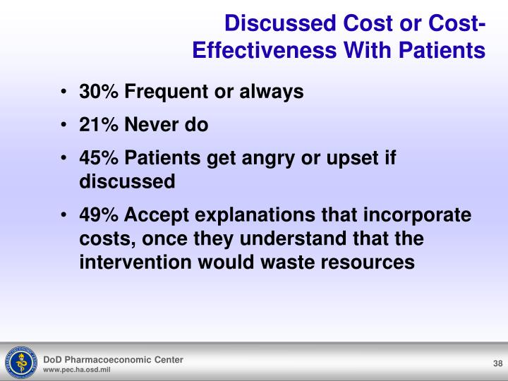 Discussed Cost or Cost-Effectiveness With Patients
