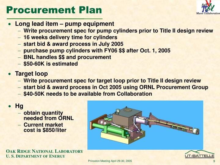 Long lead item – pump equipment
