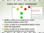 codice dei colori connessione1