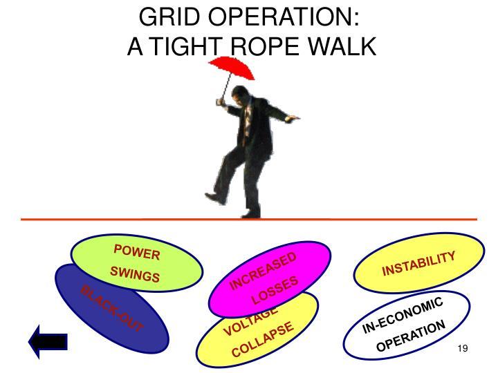 GRID OPERATION: