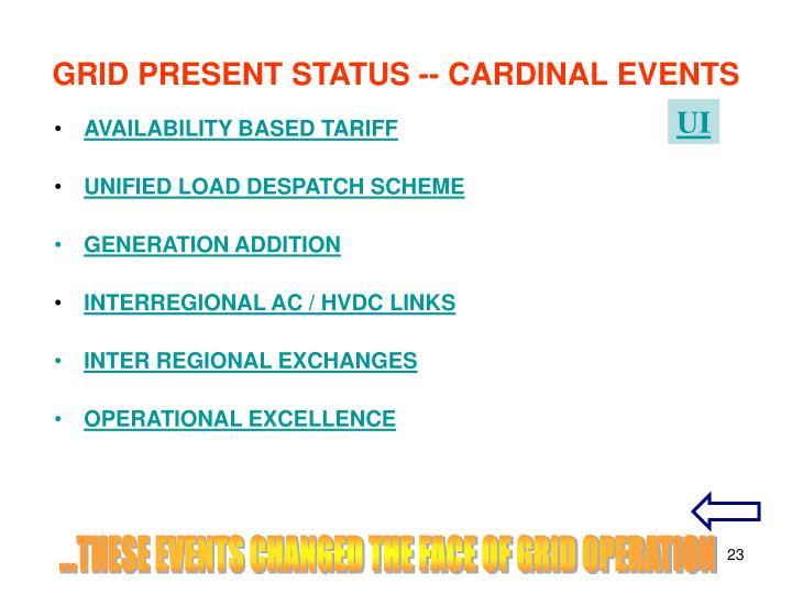 GRID PRESENT STATUS -- CARDINAL EVENTS