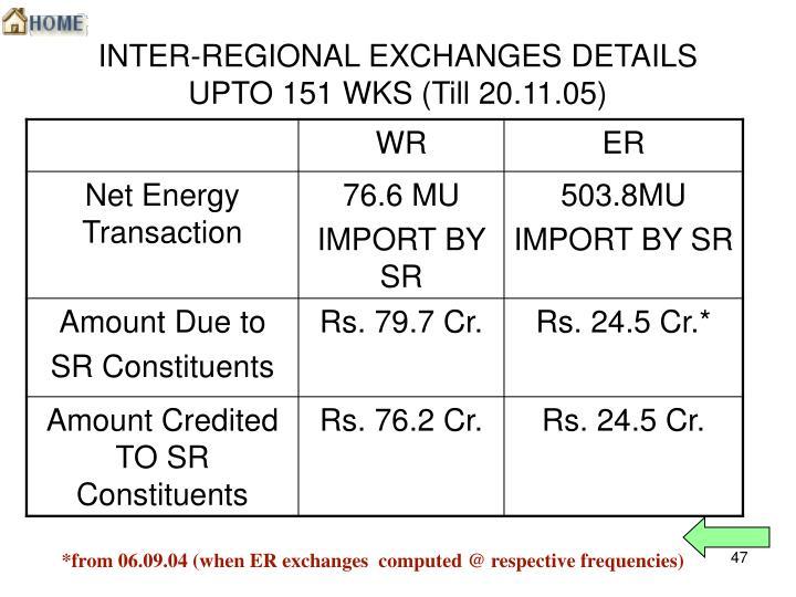 INTER-REGIONAL EXCHANGES DETAILS