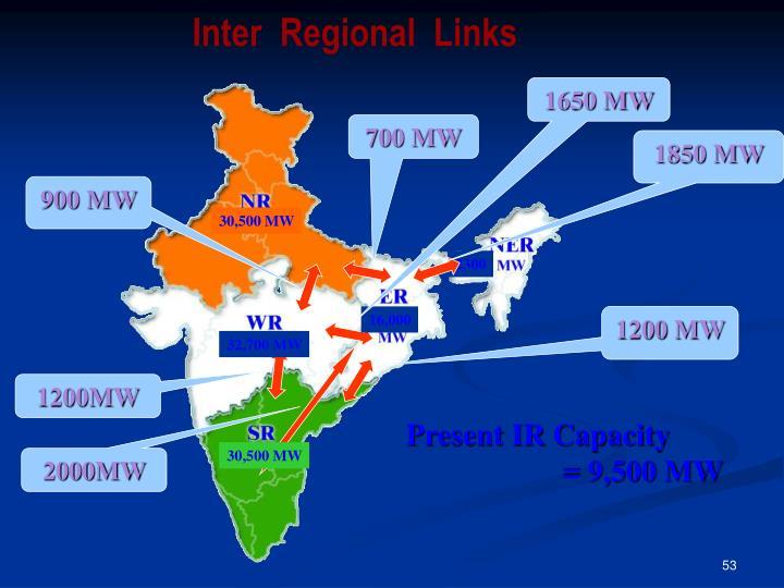 Inter  Regional  Links