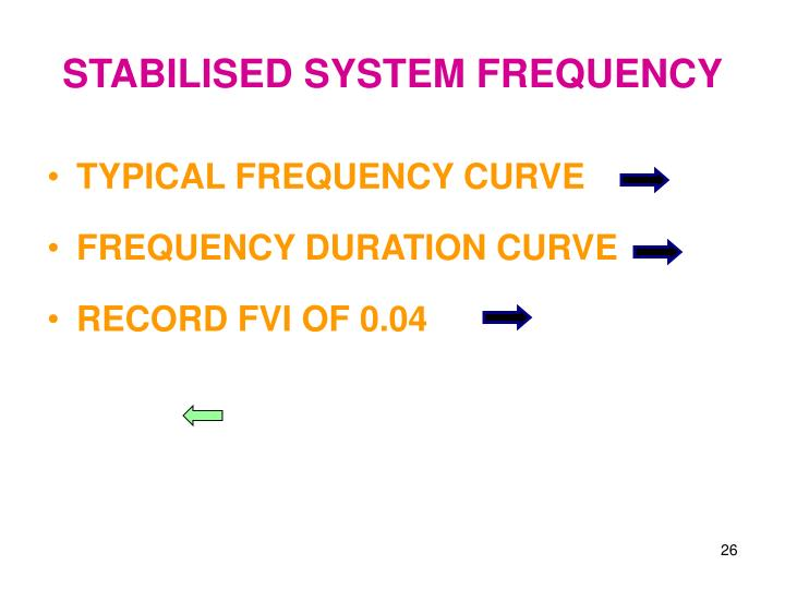 STABILISED SYSTEM FREQUENCY