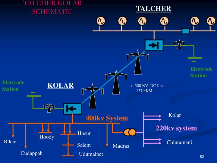 TALCHER KOLAR SCHEMATIC