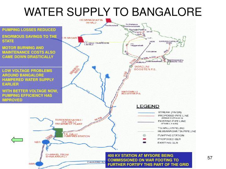 WATER SUPPLY TO BANGALORE